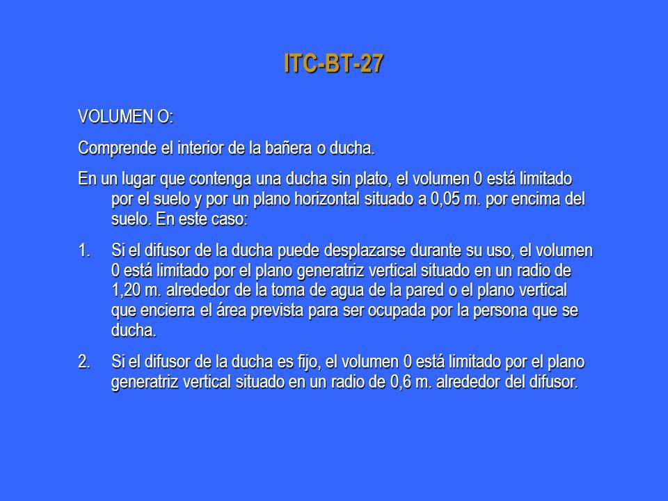 ITC-BT-27 VOLUMEN O: Comprende el interior de la bañera o ducha. En un lugar que contenga una ducha sin plato, el volumen 0 está limitado por el suelo