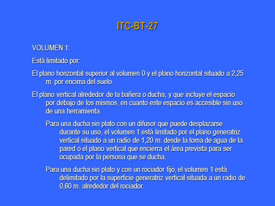 ITC-BT-27 VOLUMEN 1: Está limitado por: El plano horizontal superior al volumen 0 y el plano horizontal situado a 2,25 m. por encima del suelo. El pla