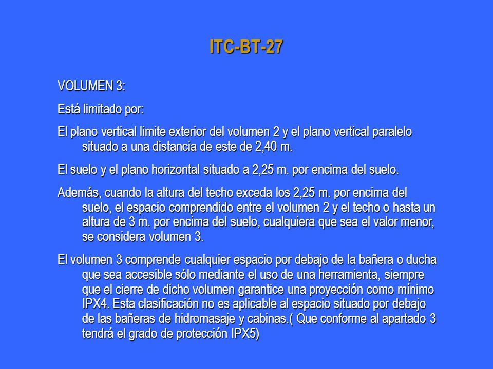 ITC-BT-27 VOLUMEN 3: Está limitado por: El plano vertical limite exterior del volumen 2 y el plano vertical paralelo situado a una distancia de este d