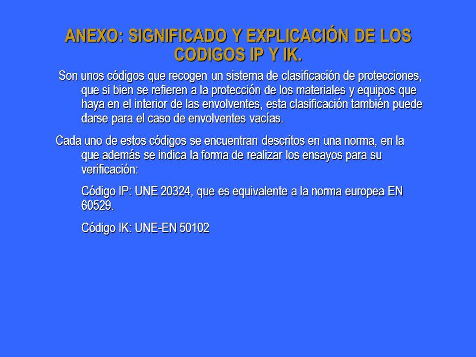 ANEXO: SIGNIFICADO Y EXPLICACIÓN DE LOS CODIGOS IP Y IK. Son unos códigos que recogen un sistema de clasificación de protecciones, que si bien se refi