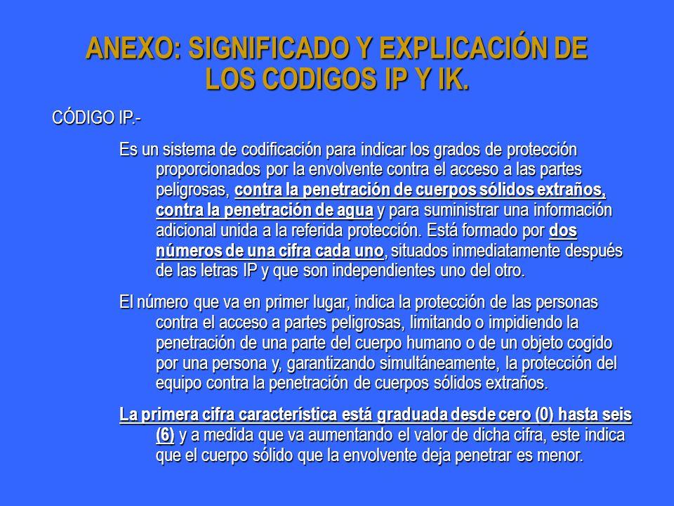 ANEXO: SIGNIFICADO Y EXPLICACIÓN DE LOS CODIGOS IP Y IK. CÓDIGO IP.- Es un sistema de codificación para indicar los grados de protección proporcionado