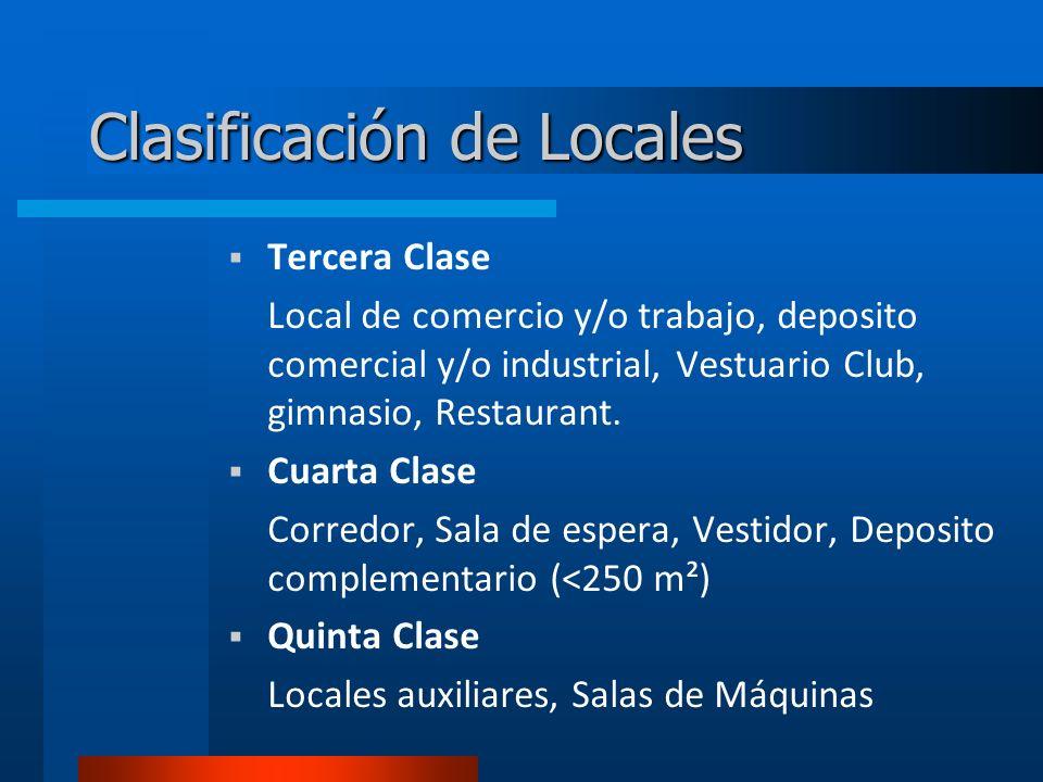 Clasificación de Locales Tercera Clase Local de comercio y/o trabajo, deposito comercial y/o industrial, Vestuario Club, gimnasio, Restaurant.