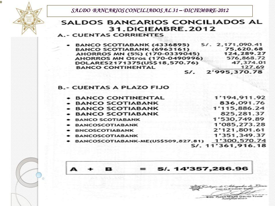 SALDO BANCARIOS CONCILIADOS AL 31 – DICIEMBRE-2012