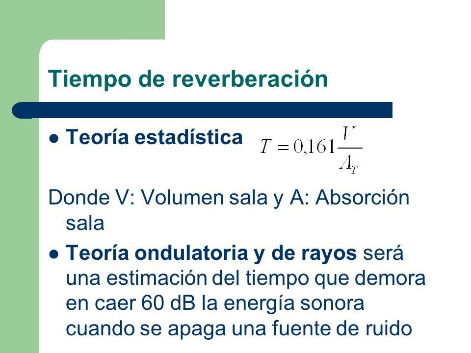 Tiempo de reverberación Teoría estadística Donde V: Volumen sala y A: Absorción sala Teoría ondulatoria y de rayos será una estimación del tiempo que