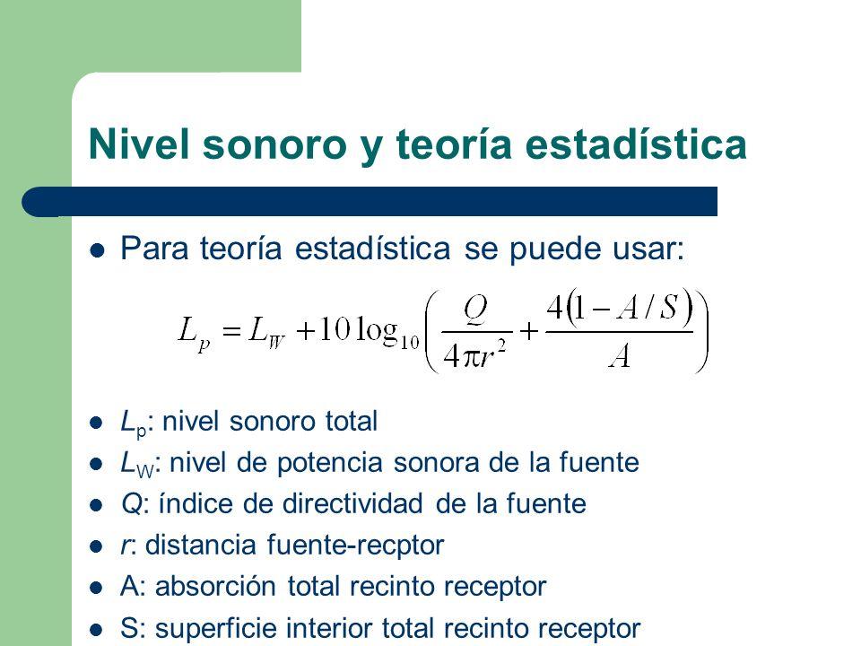 Nivel sonoro y teoría estadística Para teoría estadística se puede usar: L p : nivel sonoro total L W : nivel de potencia sonora de la fuente Q: índic