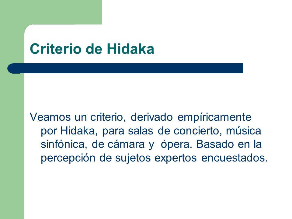 Criterio de Hidaka Veamos un criterio, derivado empíricamente por Hidaka, para salas de concierto, música sinfónica, de cámara y ópera. Basado en la p