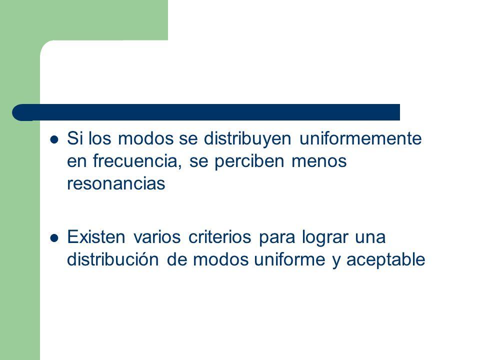 Si los modos se distribuyen uniformemente en frecuencia, se perciben menos resonancias Existen varios criterios para lograr una distribución de modos