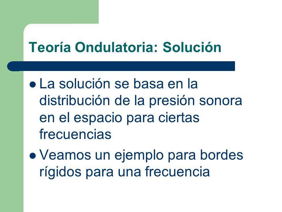 Teoría Ondulatoria: Solución La solución se basa en la distribución de la presión sonora en el espacio para ciertas frecuencias Veamos un ejemplo para