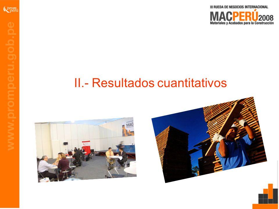 II.- Resultados cuantitativos