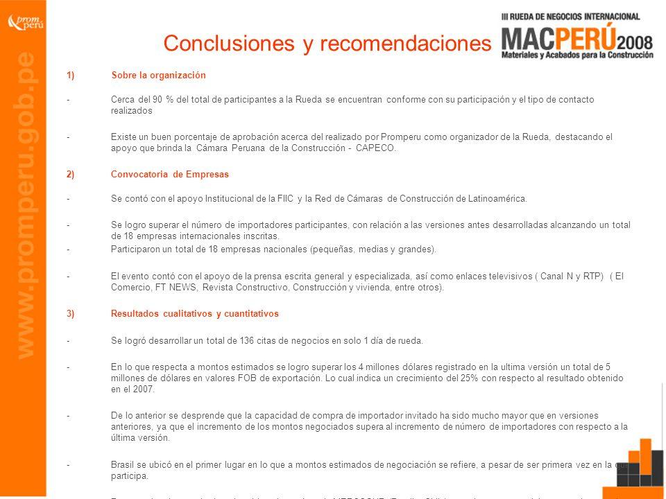 Conclusiones y recomendaciones 1)Sobre la organización -Cerca del 90 % del total de participantes a la Rueda se encuentran conforme con su participaci