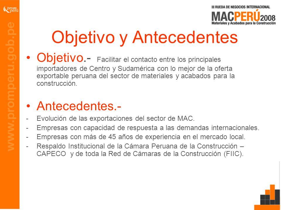 Objetivo y Antecedentes Objetivo.- Facilitar el contacto entre los principales importadores de Centro y Sudamérica con lo mejor de la oferta exportabl