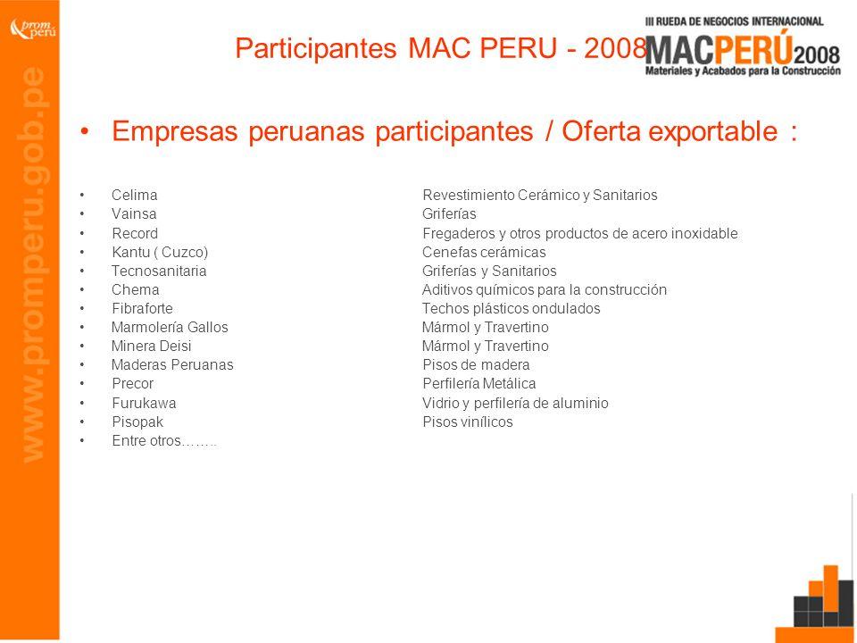 Participantes MAC PERU - 2008 Empresas peruanas participantes / Oferta exportable : CelimaRevestimiento Cerámico y Sanitarios VainsaGriferías RecordFr