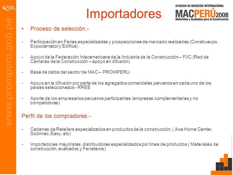 Importadores Proceso de selección.- -Participación en Ferias especializadas y prospecciones de mercado realizadas (Construexpo, Expocamacol y Edifica)