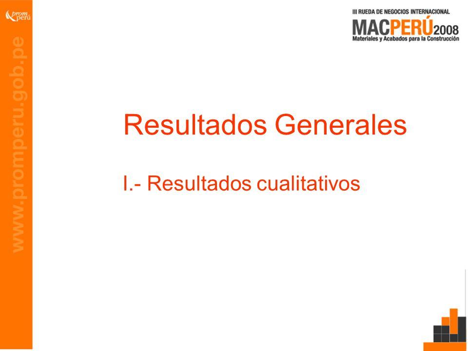 Resultados Generales I.- Resultados cualitativos