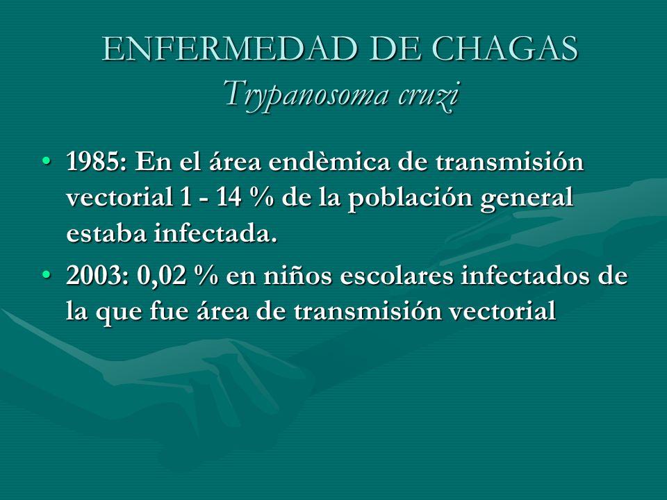 ENFERMEDAD DE CHAGAS Trypanosoma cruzi 1985: En el área endèmica de transmisión vectorial 1 - 14 % de la población general estaba infectada.1985: En e