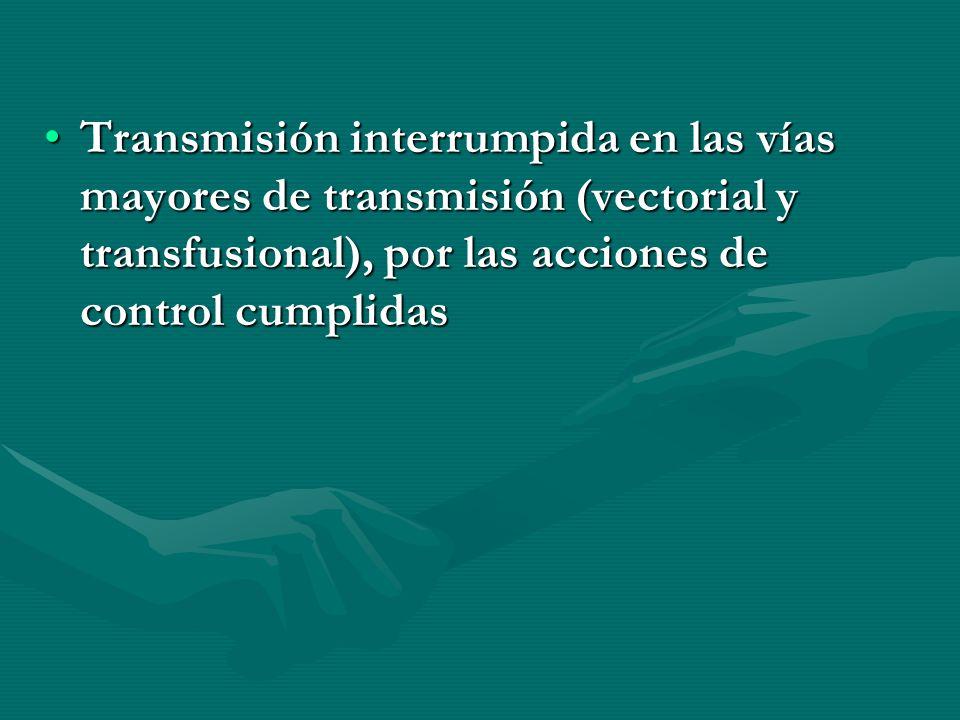 Transmisión interrumpida en las vías mayores de transmisión (vectorial y transfusional), por las acciones de control cumplidasTransmisión interrumpida
