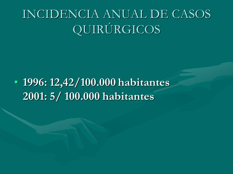 INCIDENCIA ANUAL DE CASOS QUIRÚRGICOS 1996: 12,42/100.000 habitantes 2001: 5/ 100.000 habitantes1996: 12,42/100.000 habitantes 2001: 5/ 100.000 habita