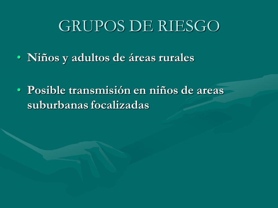 GRUPOS DE RIESGO Niños y adultos de áreas ruralesNiños y adultos de áreas rurales Posible transmisión en niños de areas suburbanas focalizadasPosible