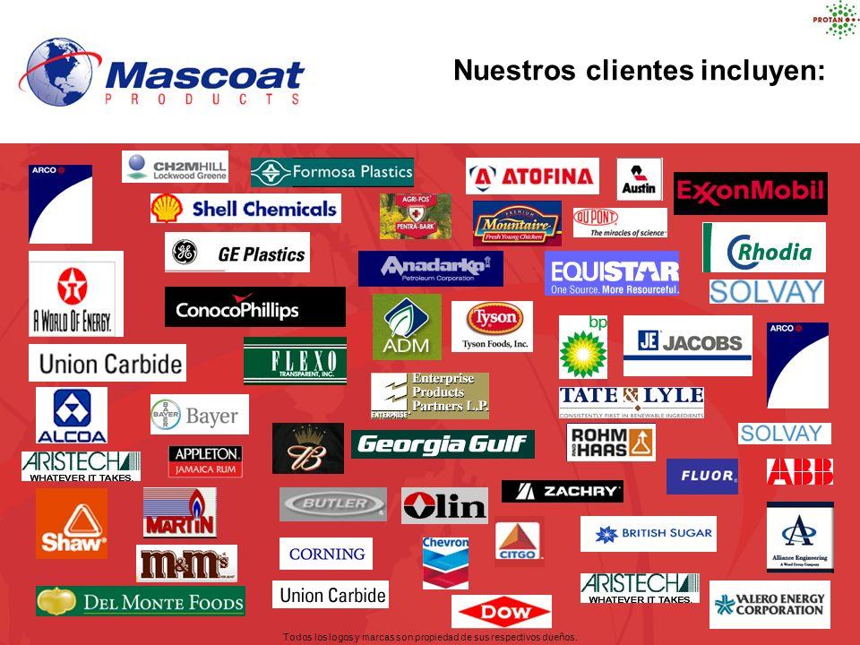 Nuestros clientes incluyen: Todos los logos y marcas son propiedad de sus respectivos dueños.