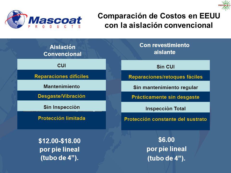 $12.00-$18.00 por pie lineal (tubo de 4). $6.00 por pie lineal (tubo de 4). Aislación Convencional Con revestimiento aislante Comparación de Costos en