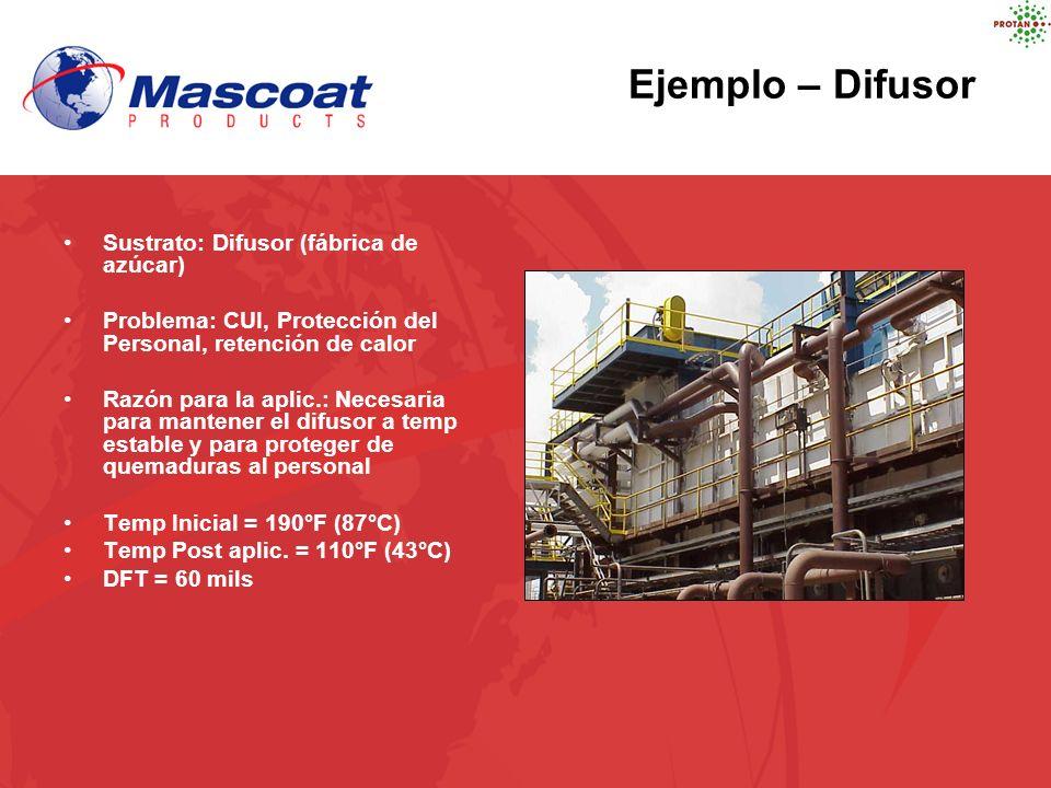 Ejemplo – Difusor Sustrato: Difusor (fábrica de azúcar) Problema: CUI, Protección del Personal, retención de calor Razón para la aplic.: Necesaria par