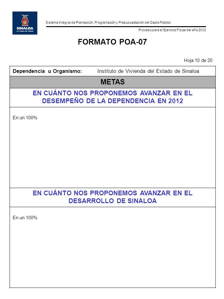 Sistema Integral de Planeación, Programación y Presupuestación del Gasto Público Proceso para el Ejercicio Fiscal del año 2012 FORMATO POA-07 Hoja 10 de 20 Dependencia u Organismo:Instituto de Vivienda del Estado de Sinaloa METAS EN CUÁNTO NOS PROPONEMOS AVANZAR EN EL DESEMPEÑO DE LA DEPENDENCIA EN 2012 En un 100% EN CUÁNTO NOS PROPONEMOS AVANZAR EN EL DESARROLLO DE SINALOA En un 100%