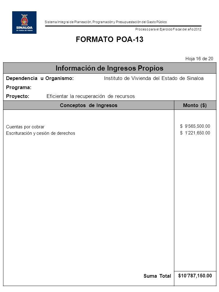 Sistema Integral de Planeación, Programación y Presupuestación del Gasto Público Proceso para el Ejercicio Fiscal del año 2012 FORMATO POA-13 Hoja 16 de 20 Información de Ingresos Propios Dependencia u Organismo:Instituto de Vivienda del Estado de Sinaloa Programa: Proyecto:Eficientar la recuperación de recursos Conceptos de IngresosMonto ($) Cuentas por cobrar Escrituración y cesión de derechos $ 9565,500.00 $ 1221,650.00 Suma Total $10787,150.00