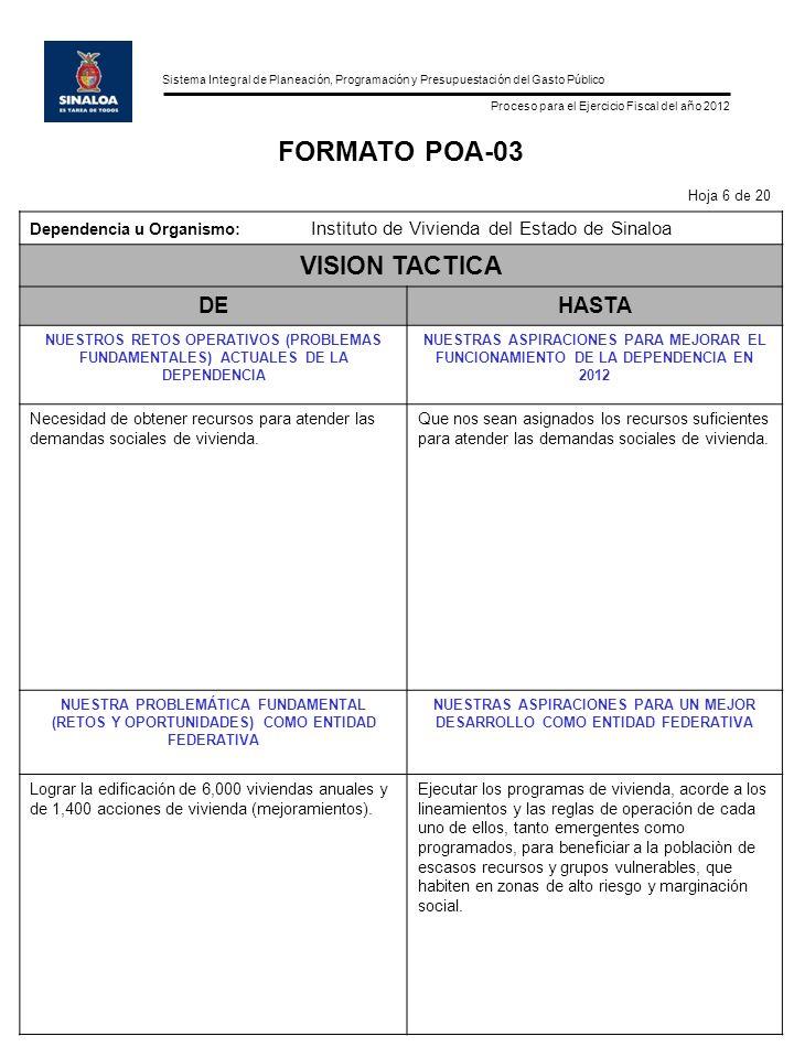 Sistema Integral de Planeación, Programación y Presupuestación del Gasto Público Proceso para el Ejercicio Fiscal del año 2012 FORMATO POA-03 Hoja 6 de 20 Dependencia u Organismo: Instituto de Vivienda del Estado de Sinaloa VISION TACTICA DEHASTA NUESTROS RETOS OPERATIVOS (PROBLEMAS FUNDAMENTALES) ACTUALES DE LA DEPENDENCIA NUESTRAS ASPIRACIONES PARA MEJORAR EL FUNCIONAMIENTO DE LA DEPENDENCIA EN 2012 Necesidad de obtener recursos para atender las demandas sociales de vivienda.