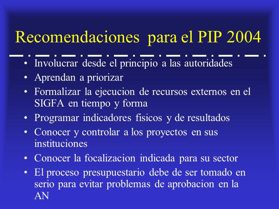 Recomendaciones para el PIP 2004 Involucrar desde el principio a las autoridades Aprendan a priorizar Formalizar la ejecucion de recursos externos en el SIGFA en tiempo y forma Programar indicadores fisicos y de resultados Conocer y controlar a los proyectos en sus instituciones Conocer la focalizacion indicada para su sector El proceso presupuestario debe de ser tomado en serio para evitar problemas de aprobacion en la AN