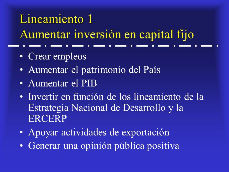 Lineamiento 1 Lineamiento 1 Aumentar inversión en capital fijo Crear empleos Aumentar el patrimonio del País Aumentar el PIB Invertir en función de los lineamiento de la Estrategia Nacional de Desarrollo y la ERCERP Apoyar actividades de exportación Generar una opinión pública positiva