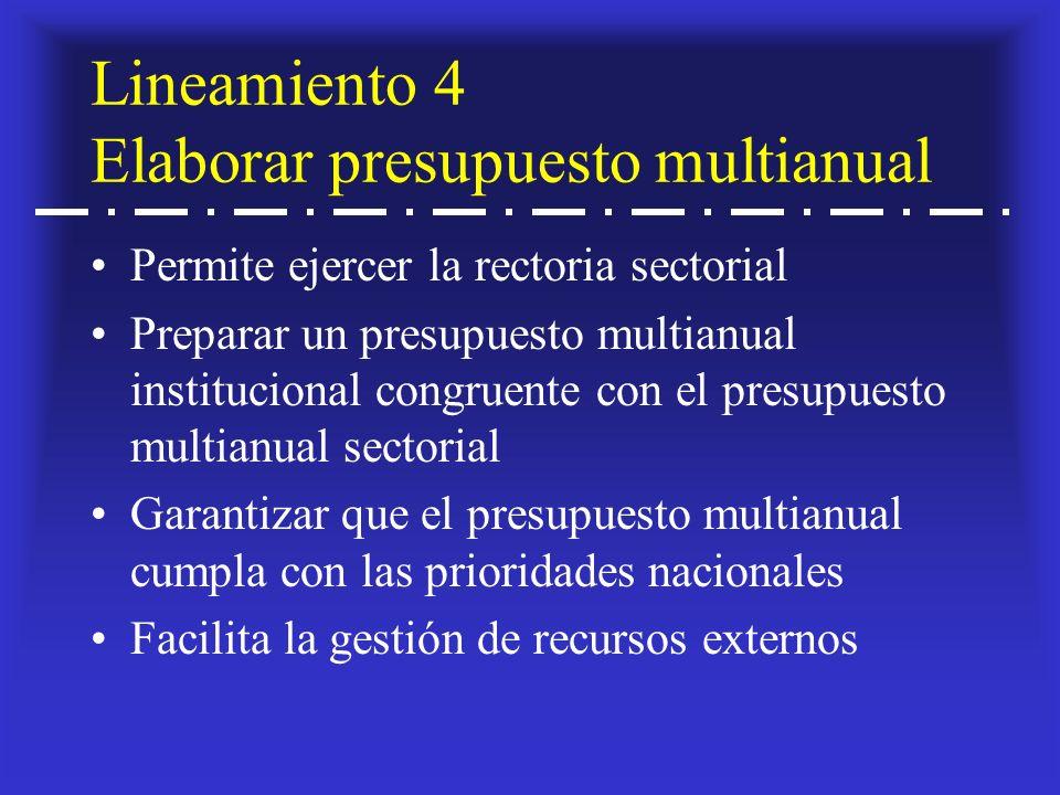 Lineamiento 4 Elaborar presupuesto multianual Permite ejercer la rectoria sectorial Preparar un presupuesto multianual institucional congruente con el presupuesto multianual sectorial Garantizar que el presupuesto multianual cumpla con las prioridades nacionales Facilita la gestión de recursos externos