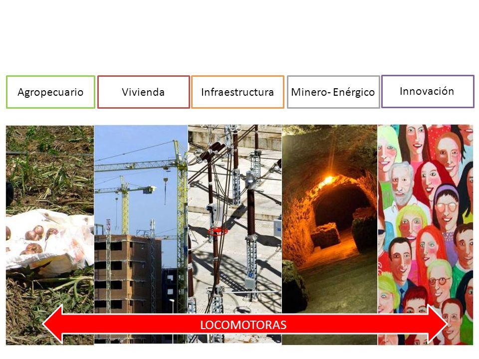 AgropecuarioViviendaInfraestructuraMinero- Enérgico Innovación LOCOMOTORAS