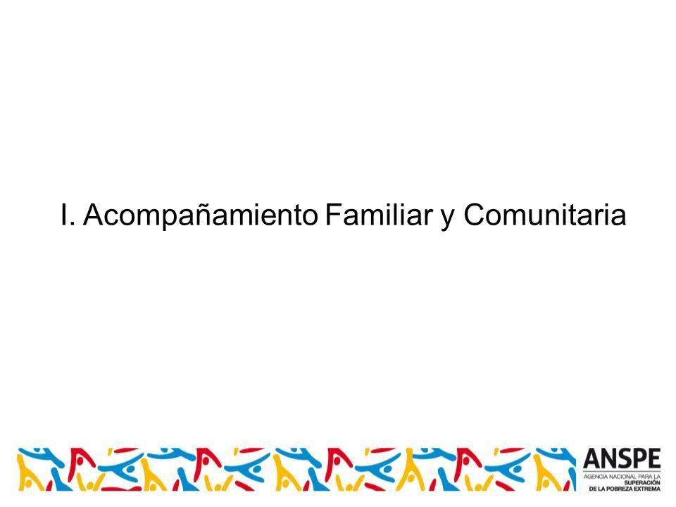 I. Acompañamiento Familiar y Comunitaria