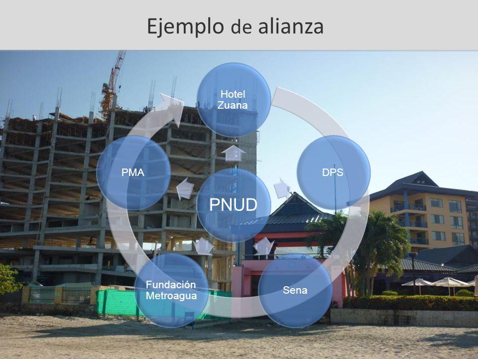 PNUD Hotel Zuana DPSSena Fundación Metroagua PMA Ejemplo de alianza