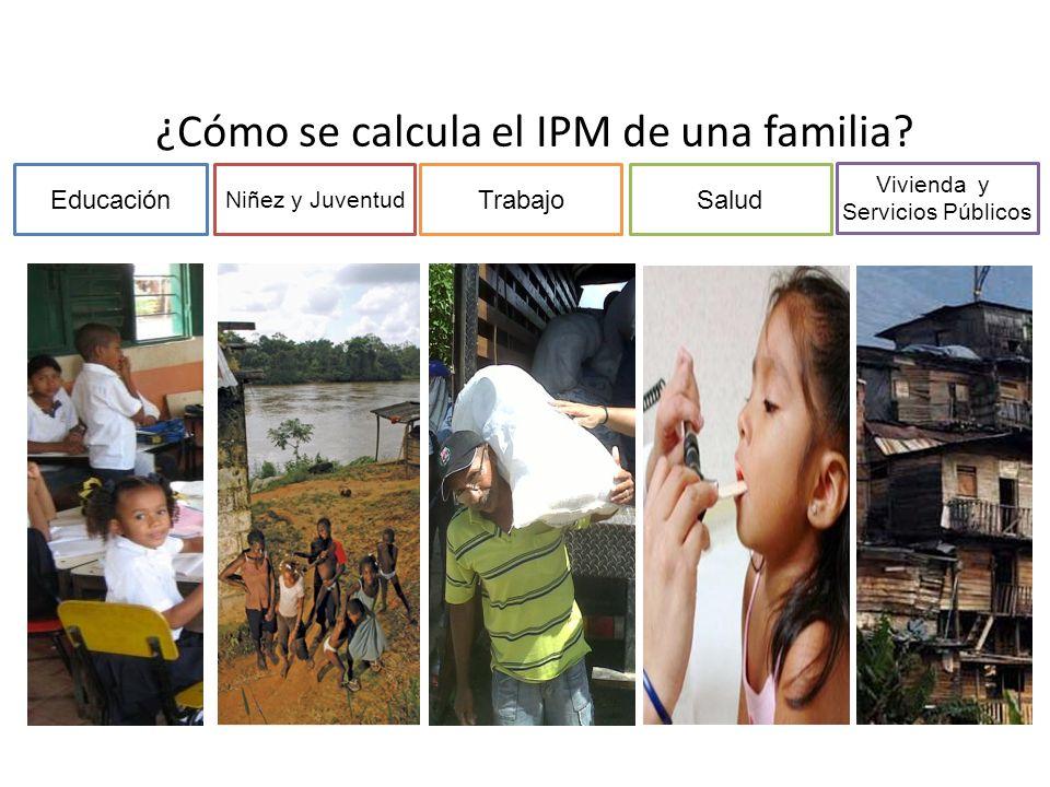 ¿Cómo se calcula el IPM de una familia.