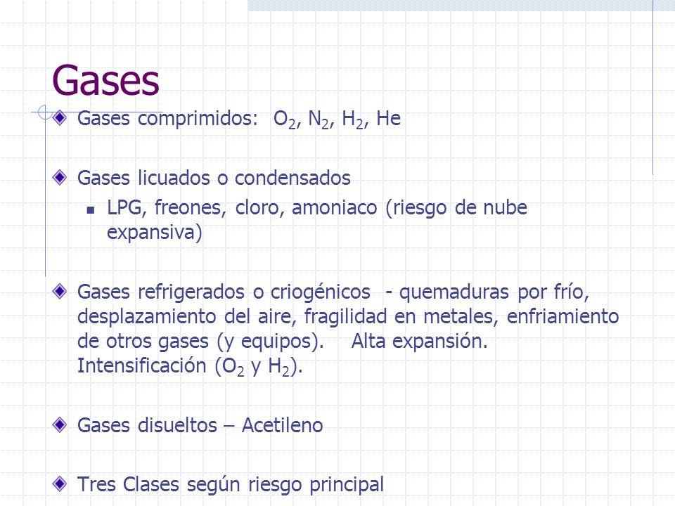 Gases Gases comprimidos: O 2, N 2, H 2, He Gases licuados o condensados LPG, freones, cloro, amoniaco (riesgo de nube expansiva) Gases refrigerados o