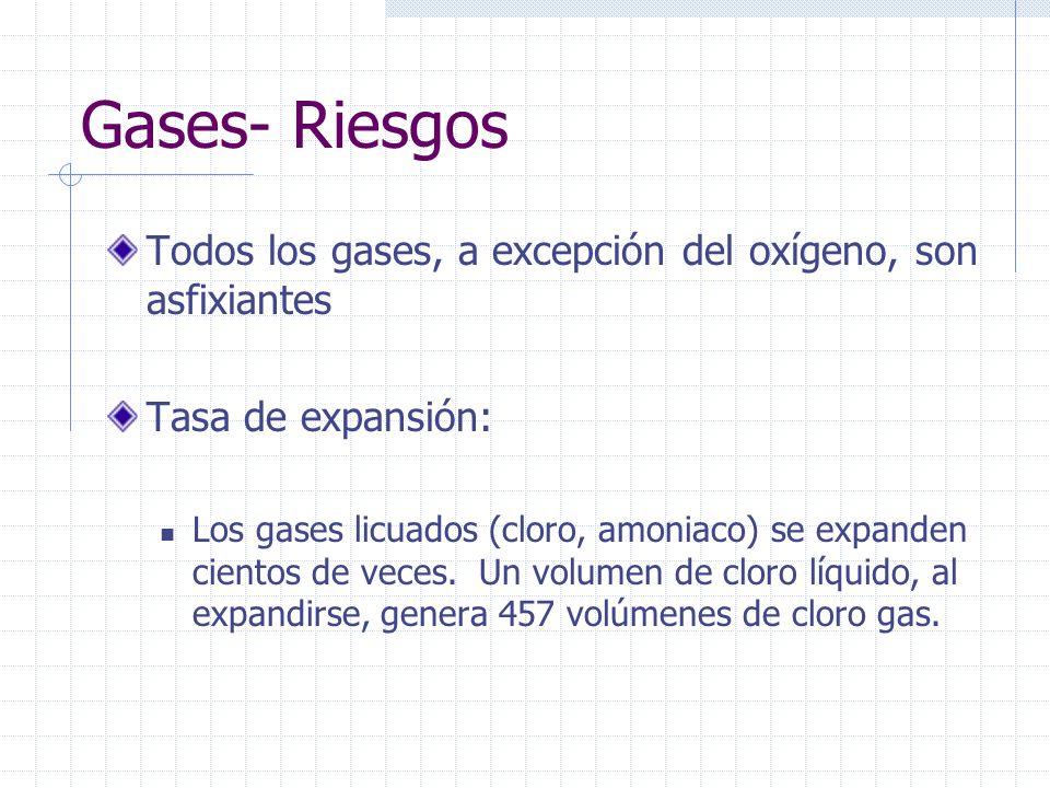 Gases- Riesgos Todos los gases, a excepción del oxígeno, son asfixiantes Tasa de expansión: Los gases licuados (cloro, amoniaco) se expanden cientos d