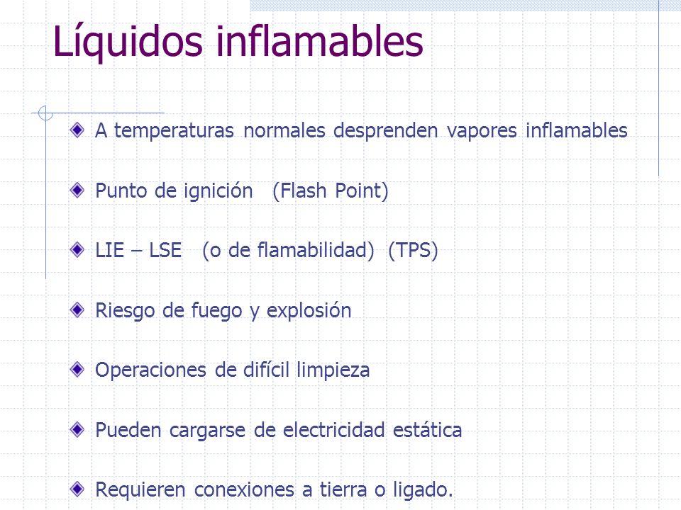 Líquidos inflamables A temperaturas normales desprenden vapores inflamables Punto de ignición (Flash Point) LIE – LSE (o de flamabilidad) (TPS) Riesgo