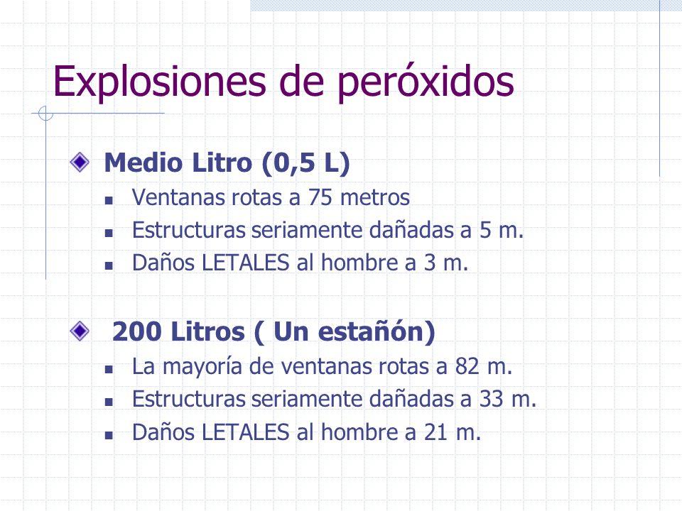 Explosiones de peróxidos Medio Litro (0,5 L) Ventanas rotas a 75 metros Estructuras seriamente dañadas a 5 m. Daños LETALES al hombre a 3 m. 200 Litro