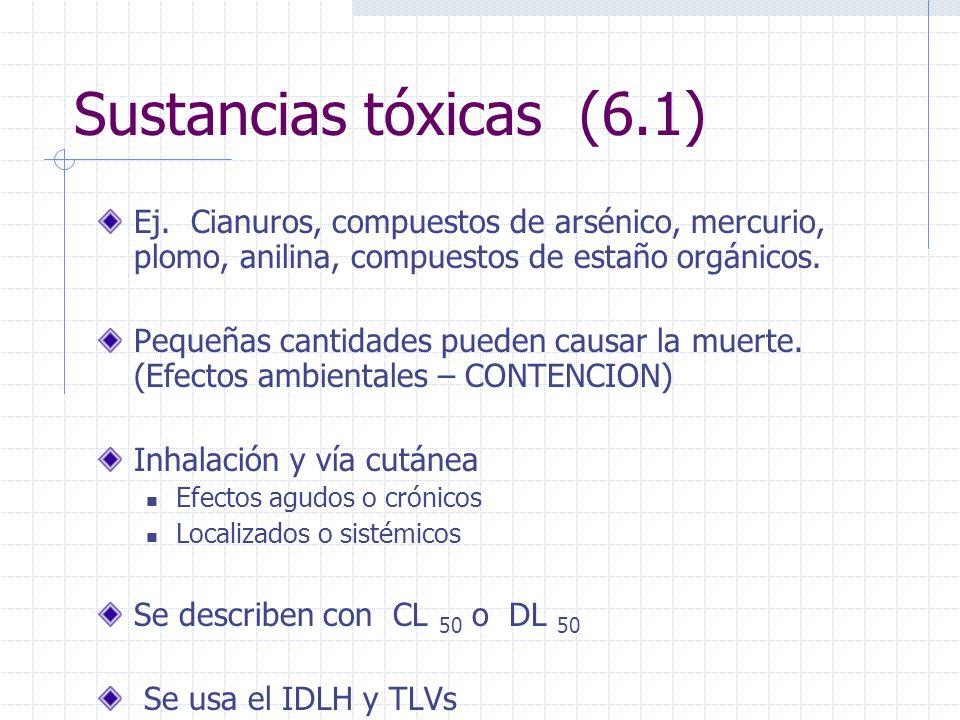 Sustancias tóxicas (6.1) Ej. Cianuros, compuestos de arsénico, mercurio, plomo, anilina, compuestos de estaño orgánicos. Pequeñas cantidades pueden ca