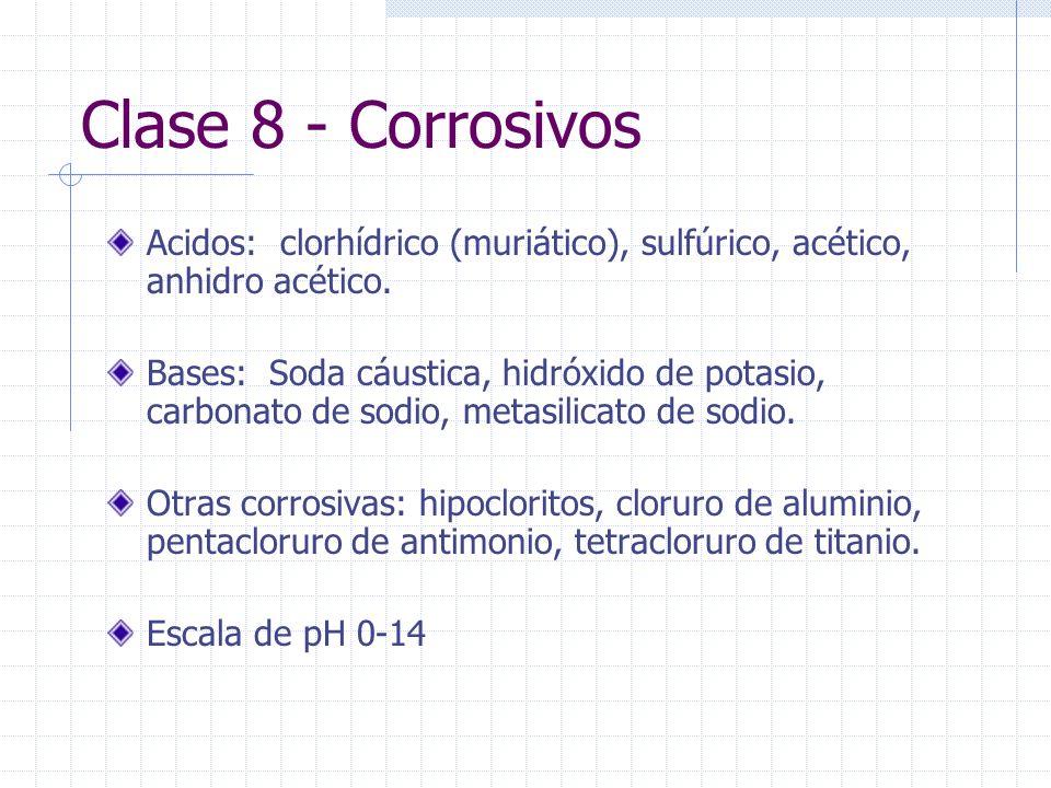 Corrosivos Corrosivas: menores a pH 1.5 mayores a pH 11.5 El pH se encuentra en etiquetas o documentos Los ácidos y álcalis se transportan en concentraciones muy altas – el pH no es importante.