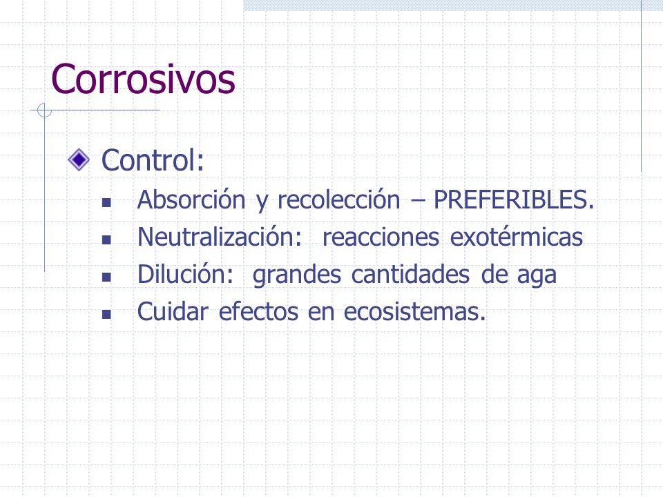 Corrosivos Control: Absorción y recolección – PREFERIBLES. Neutralización: reacciones exotérmicas Dilución: grandes cantidades de aga Cuidar efectos e