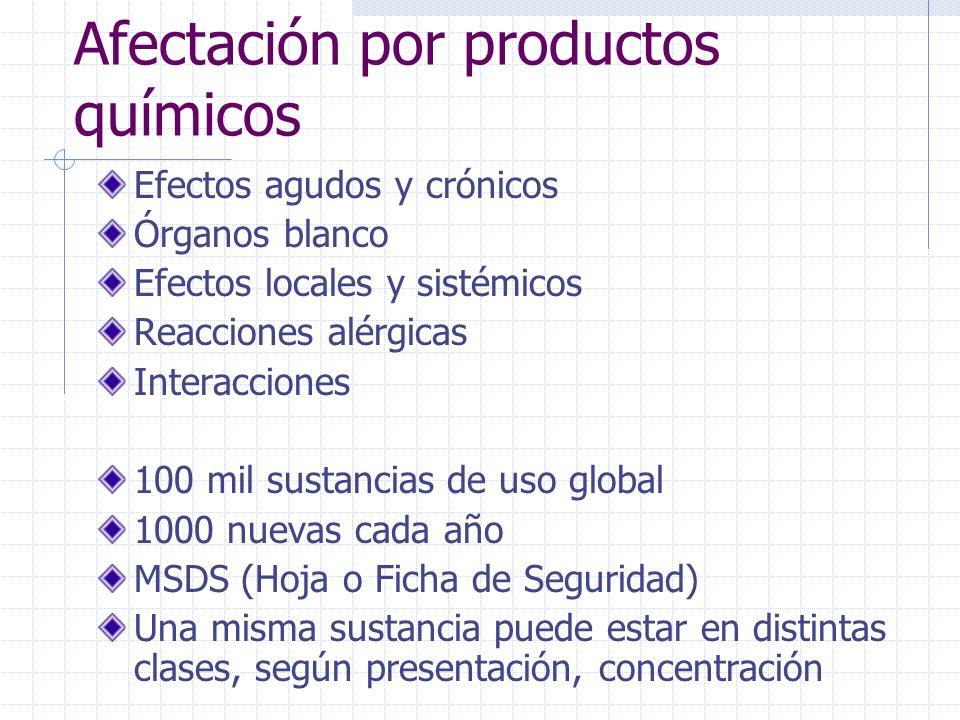 Afectación por productos químicos Efectos agudos y crónicos Órganos blanco Efectos locales y sistémicos Reacciones alérgicas Interacciones 100 mil sus