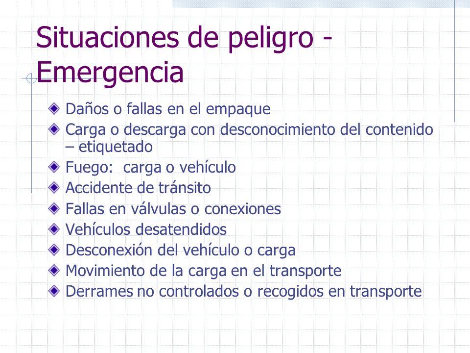Situaciones de peligro - Emergencia Daños o fallas en el empaque Carga o descarga con desconocimiento del contenido – etiquetado Fuego: carga o vehícu