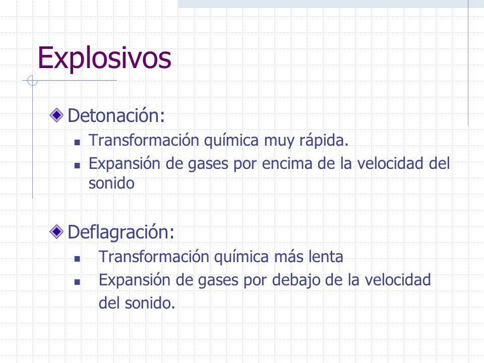 Explosivos Detonación: Transformación química muy rápida. Expansión de gases por encima de la velocidad del sonido Deflagración: Transformación químic