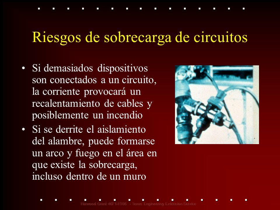 Riesgos de sobrecarga de circuitos Si demasiados dispositivos son conectados a un circuito, la corriente provocará un recalentamiento de cables y posi