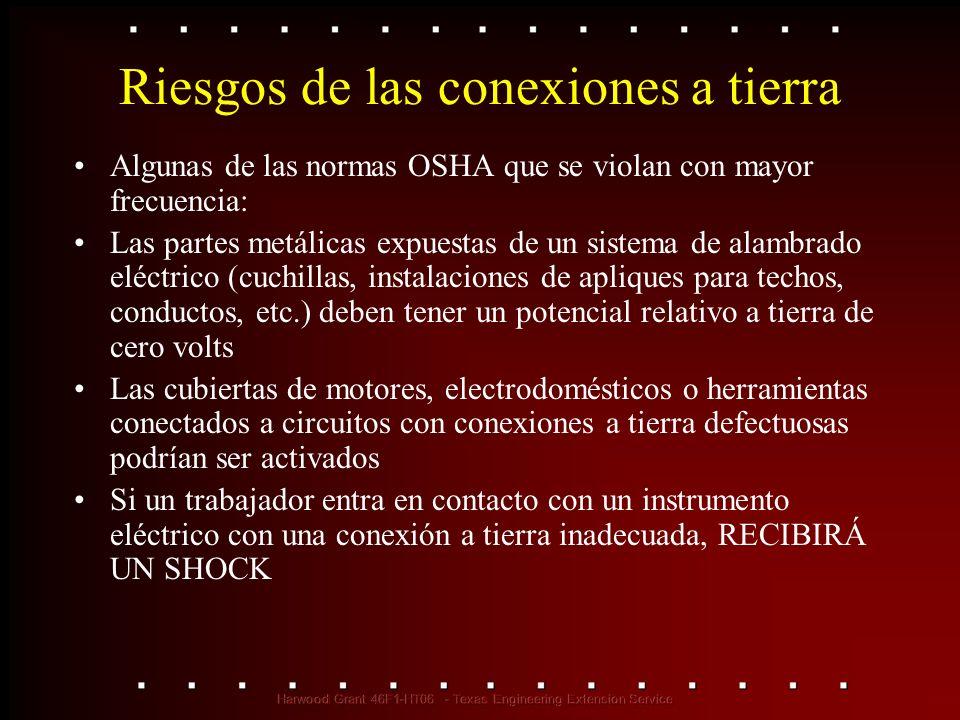 Riesgos de las conexiones a tierra Algunas de las normas OSHA que se violan con mayor frecuencia: Las partes metálicas expuestas de un sistema de alam