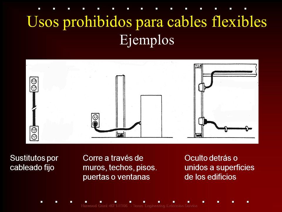 Usos prohibidos para cables flexibles Ejemplos Sustitutos por cableado fijo Corre a través de muros, techos, pisos. puertas o ventanas Oculto detrás o