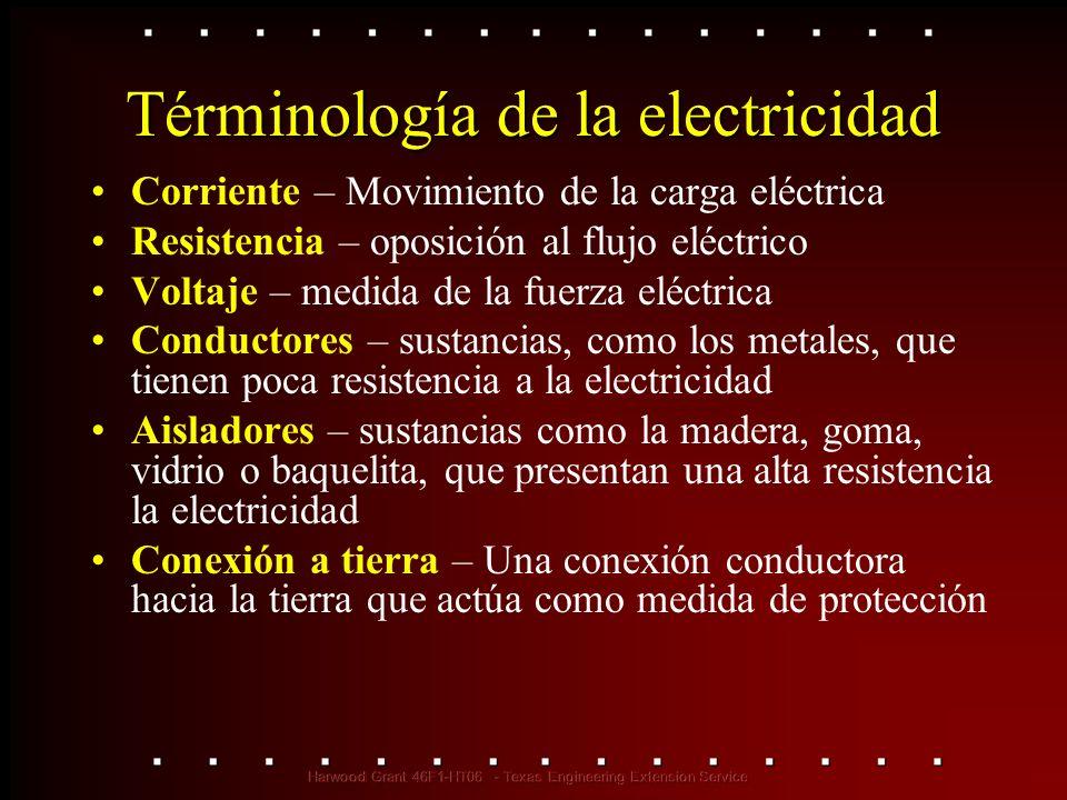 Términología de la electricidad Corriente – Movimiento de la carga eléctrica Resistencia – oposición al flujo eléctrico Voltaje – medida de la fuerza