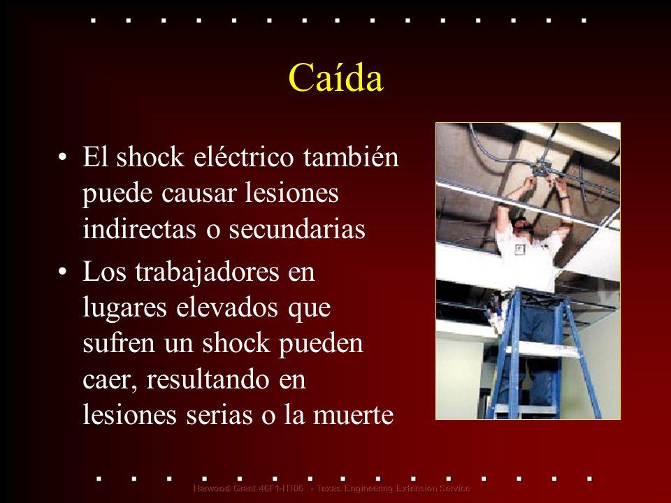 Caída El shock eléctrico también puede causar lesiones indirectas o secundarias Los trabajadores en lugares elevados que sufren un shock pueden caer,